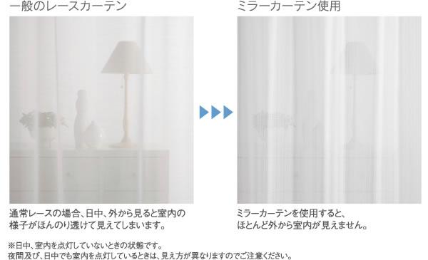 一般のレースカーテンとミラーレースカーテンの比較画像