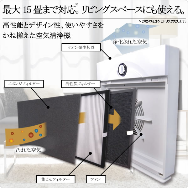 イオン空気清浄機 イオナスター【季節家電】の仕組み詳細画像