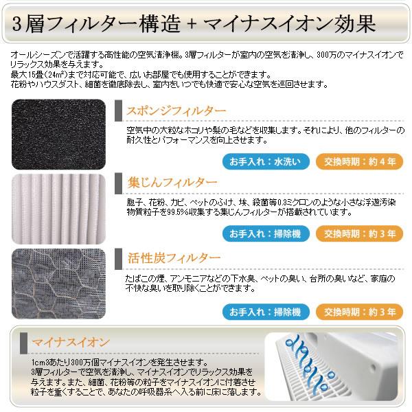 イオン空気清浄機 イオナスター【季節家電】の機能説明画像