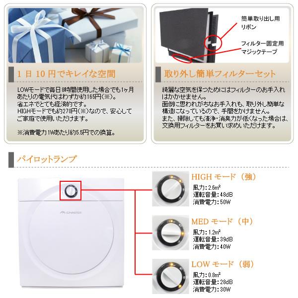 イオン空気清浄機 イオナスター【季節家電】の使い方説明画像