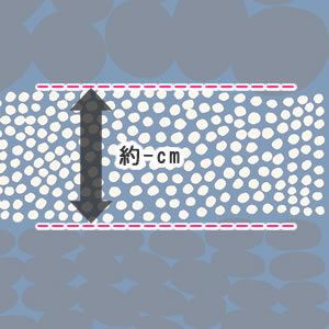 マリメッコ(marimekko)生地(ファブリック)ユルモ(Jurmo)の詳細サイズ画像