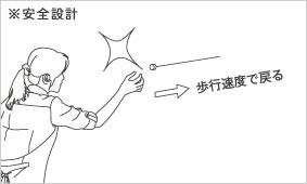 室内物干し 4m【おしゃれ/洗濯用品/デザイナーズ雑貨】の安全設計画像