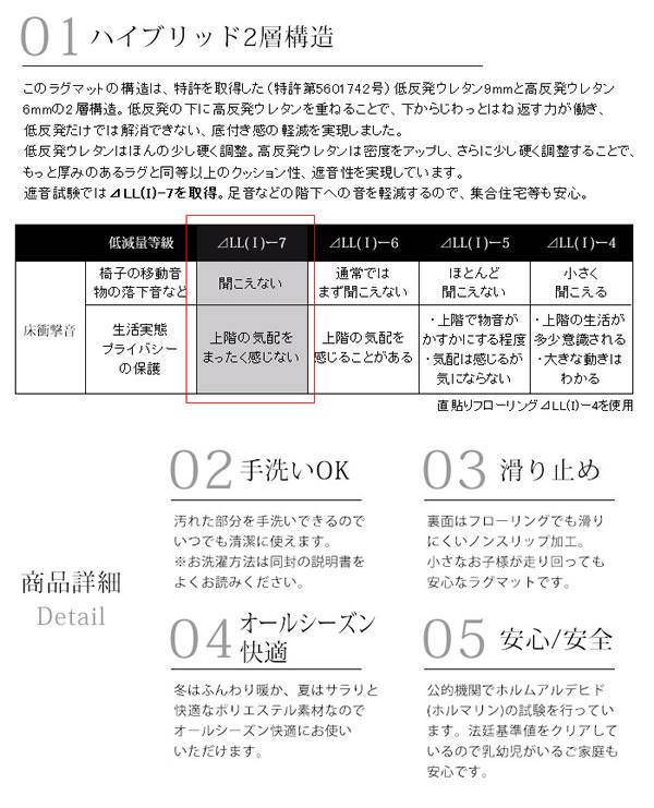 低反発高反発 レトロモダン ラグマット TS700【洗える/おしゃれ】の機能説明画像