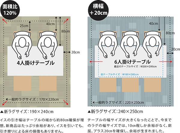 スミノエのダイニングラグマット ハイコート(Hi COAT)【おしゃれ/北欧インテリア】のサイズ説明画像