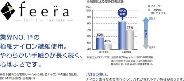 ラグマット リュストル(LUSTRE)【夏 冬通年/インテリア】のフィーラ機能グラフ画像