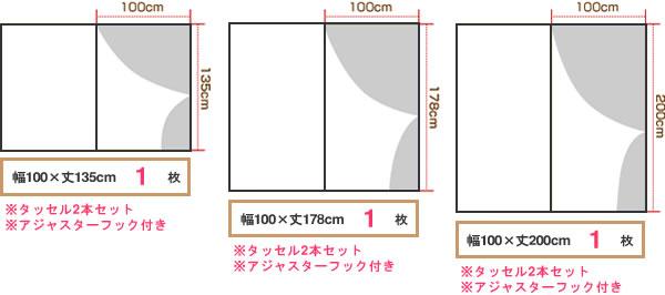 カーテンのサイズを表すイメージ画像