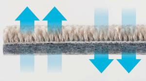 スミノエ タイルカーペット RUGRUGの通気性説明画像。