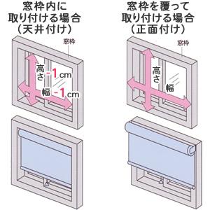 ロールスクリーンの採寸画像