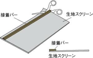 タペストリーキット マリメッコ生地専用(1480mm)【北欧生地/壁掛け/自作】の作り方1の詳細画像