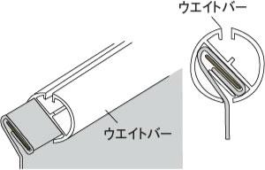 タペストリーキット マリメッコ生地専用(1480mm)【北欧生地/壁掛け/自作】の作り方2の詳細画像
