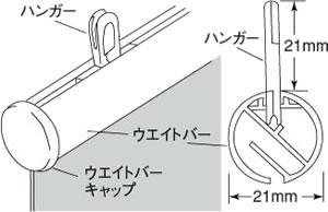 タペストリーキット マリメッコ生地専用(1480mm)【北欧生地/壁掛け/自作】の作り方3の詳細画像